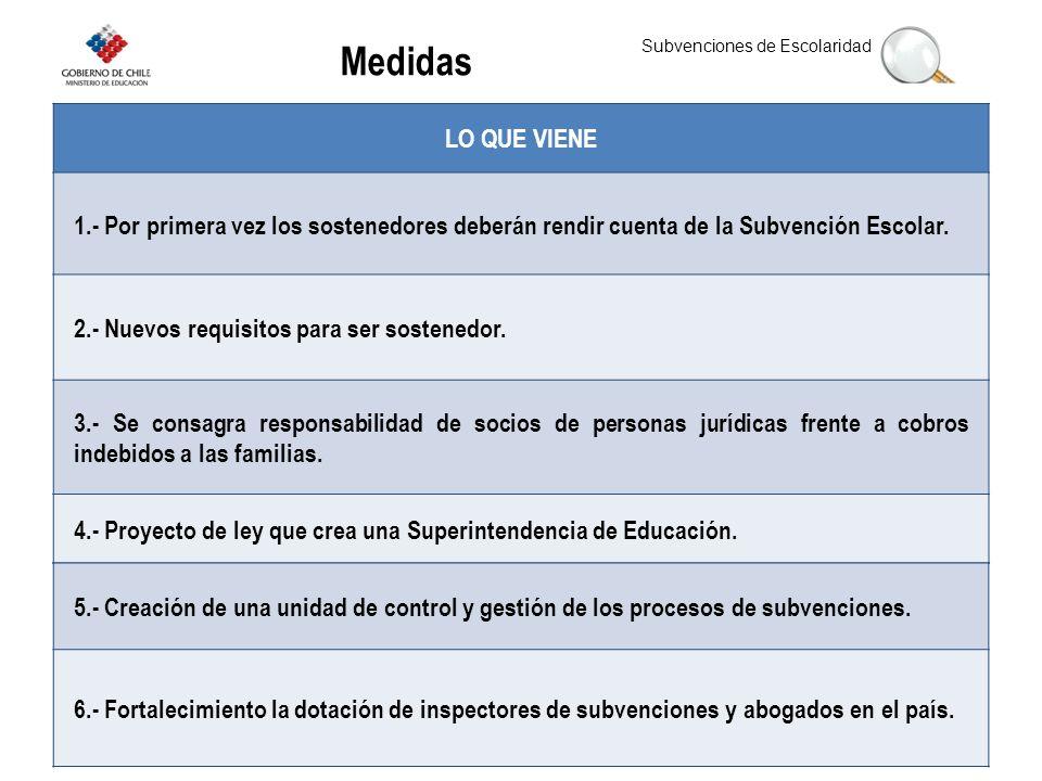 Medidas LO QUE VIENE. 1.- Por primera vez los sostenedores deberán rendir cuenta de la Subvención Escolar.