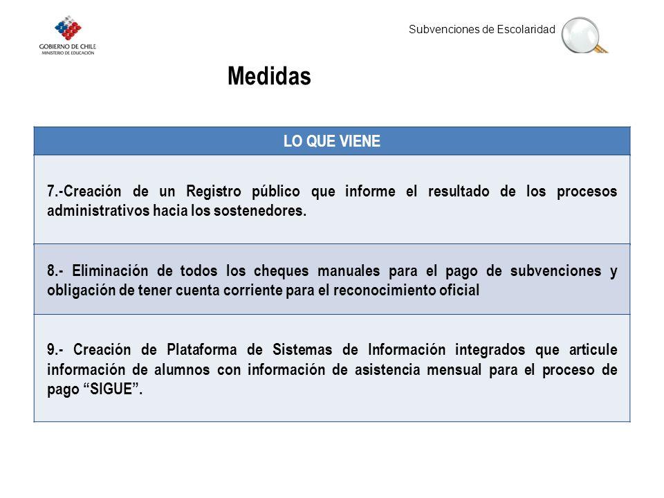 Medidas LO QUE VIENE. 7.-Creación de un Registro público que informe el resultado de los procesos administrativos hacia los sostenedores.
