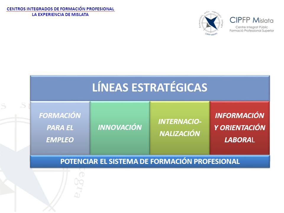 LÍNEAS ESTRATÉGICAS INFORMACIÓN FORMACIÓN INTERNACIO- Y ORIENTACIÓN