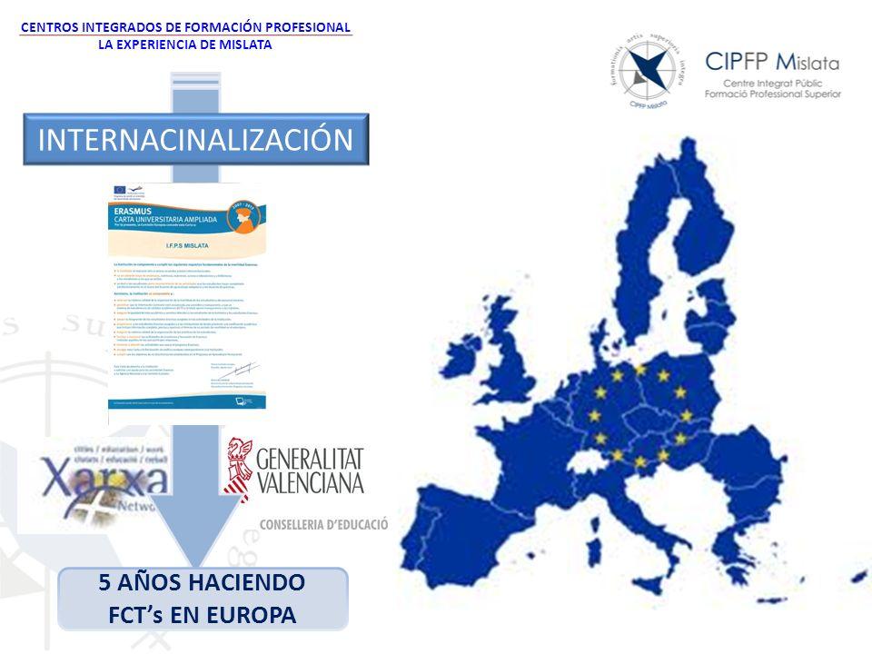 INTERNACINALIZACIÓN 5 AÑOS HACIENDO FCT's EN EUROPA