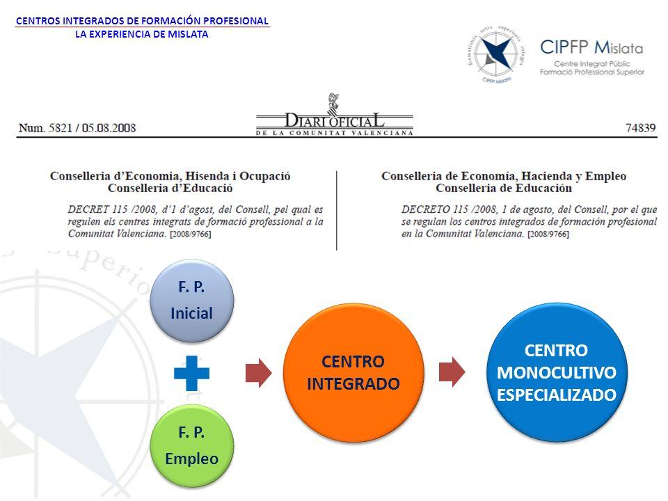 CENTROS INTEGRADOS DE FORMACIÓN PROFESIONAL LA EXPERIENCIA DE MISLATA