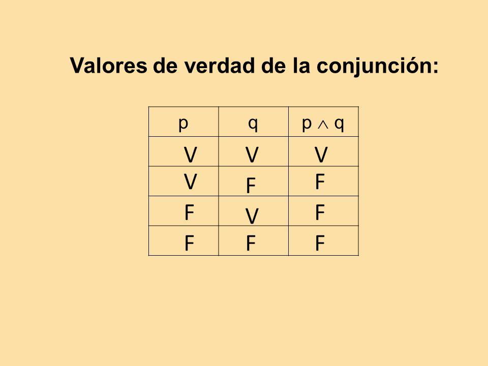 Valores de verdad de la conjunción:
