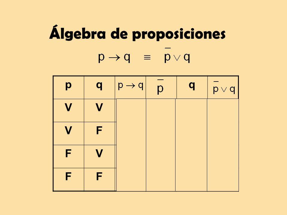 Álgebra de proposiciones