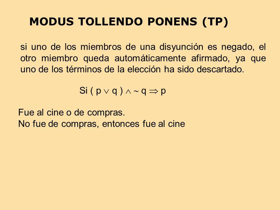 MODUS TOLLENDO PONENS (TP)