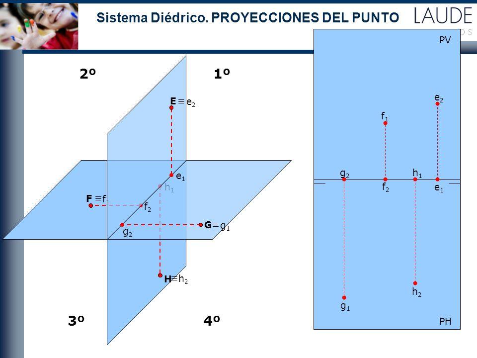 Sistema Diédrico. PROYECCIONES DEL PUNTO