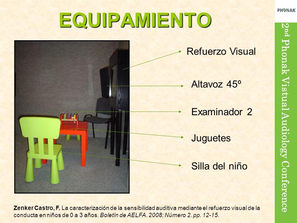 EQUIPAMIENTO Refuerzo Visual Altavoz 45º Examinador 2 Juguetes