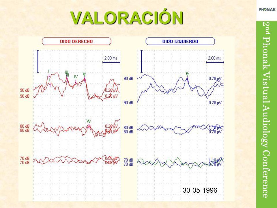 VALORACIÓN 30-05-1996