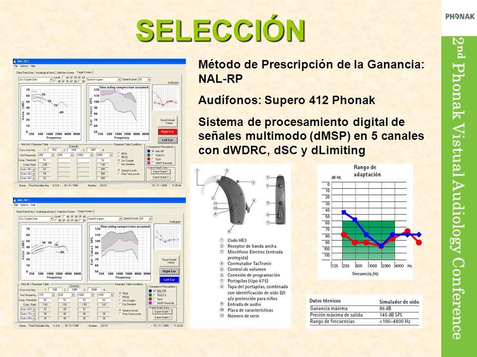 SELECCIÓN Método de Prescripción de la Ganancia: NAL-RP