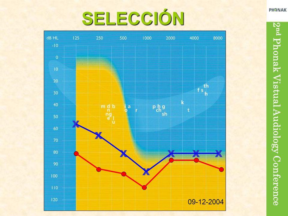 SELECCIÓN X X X X X X X 09-12-2004