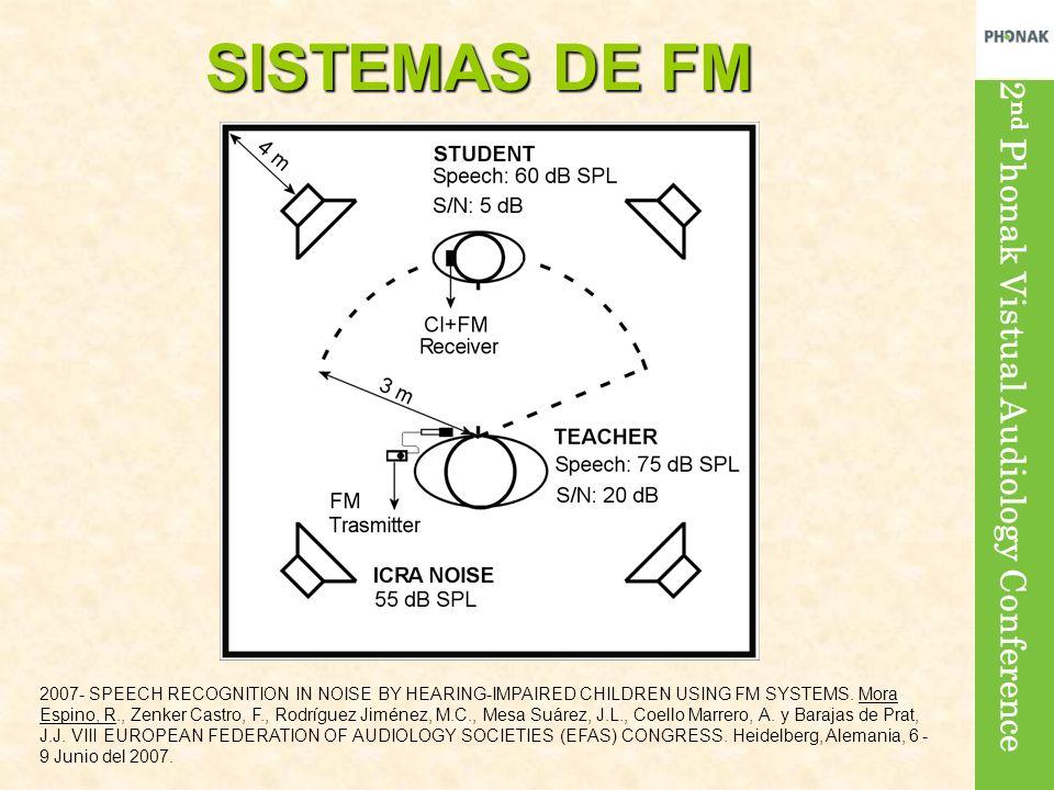 SISTEMAS DE FM
