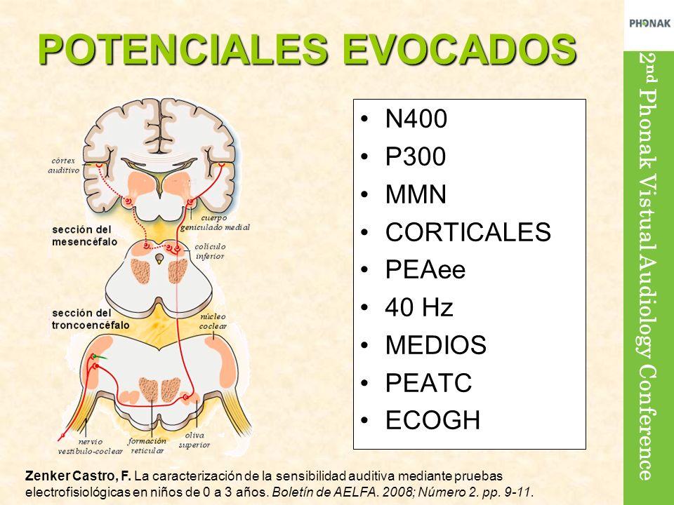 POTENCIALES EVOCADOS N400 P300 MMN CORTICALES PEAee 40 Hz MEDIOS PEATC