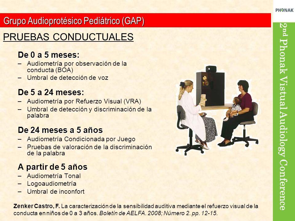Grupo Audioprotésico Pediátrico (GAP)