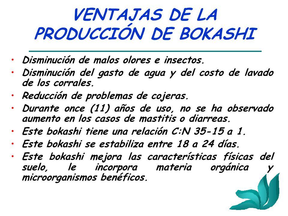 VENTAJAS DE LA PRODUCCIÓN DE BOKASHI