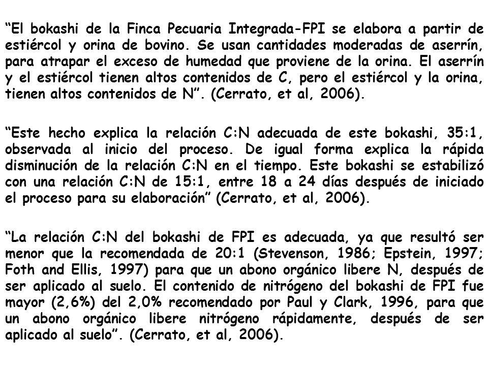 El bokashi de la Finca Pecuaria Integrada-FPI se elabora a partir de estiércol y orina de bovino. Se usan cantidades moderadas de aserrín, para atrapar el exceso de humedad que proviene de la orina. El aserrín y el estiércol tienen altos contenidos de C, pero el estiércol y la orina, tienen altos contenidos de N . (Cerrato, et al, 2006).