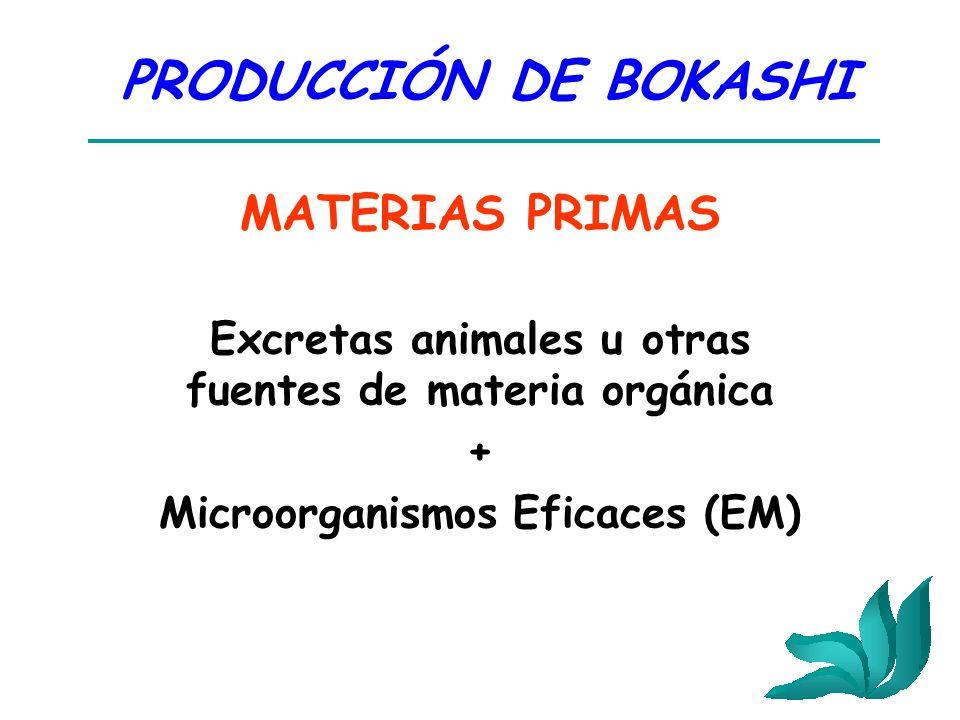 PRODUCCIÓN DE BOKASHI MATERIAS PRIMAS