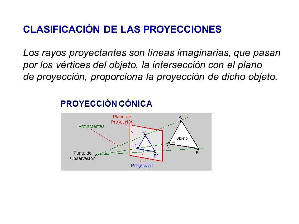 CLASIFICACIÓN DE LAS PROYECCIONES