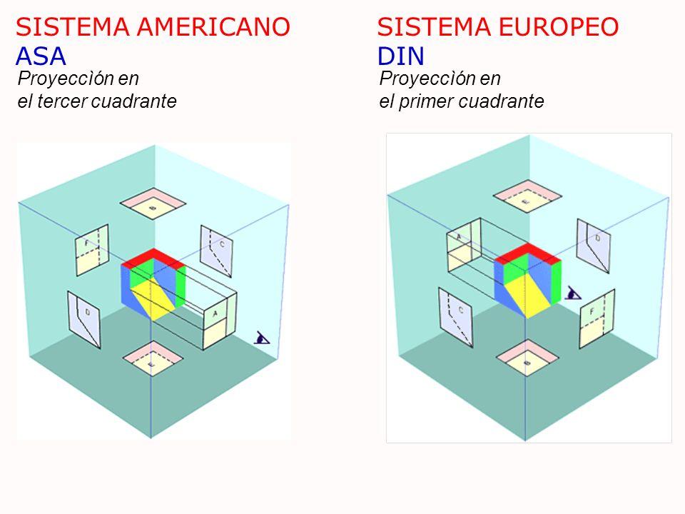 SISTEMA AMERICANO ASA SISTEMA EUROPEO DIN Proyeccìón en