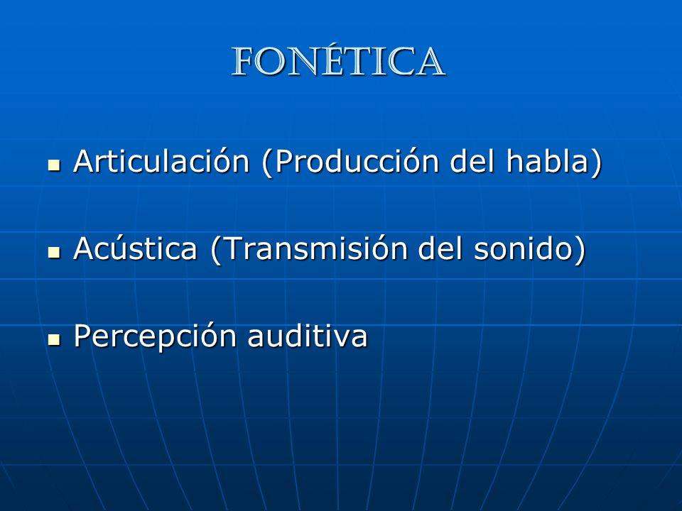 Fonética Articulación (Producción del habla)