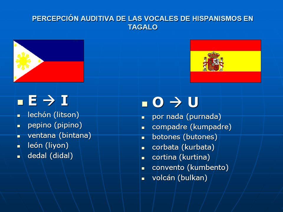 Percepción auditiva de las vocales de hispanismos en tagalo