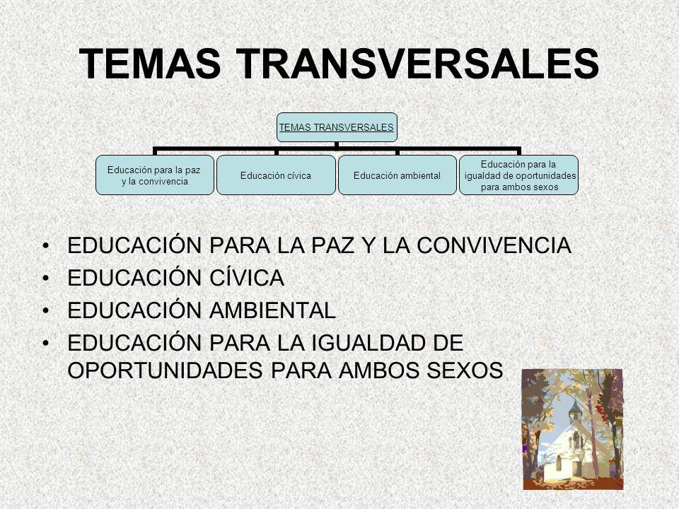 TEMAS TRANSVERSALES EDUCACIÓN PARA LA PAZ Y LA CONVIVENCIA