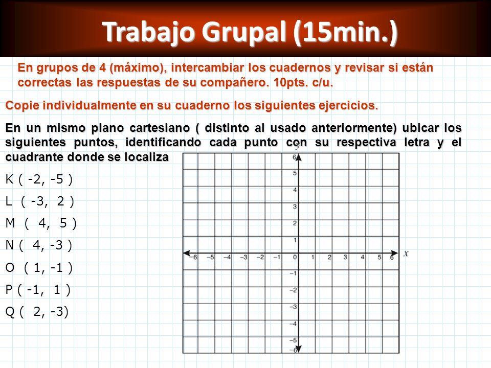 Trabajo Grupal (15min.) En grupos de 4 (máximo), intercambiar los cuadernos y revisar si están correctas las respuestas de su compañero. 10pts. c/u.