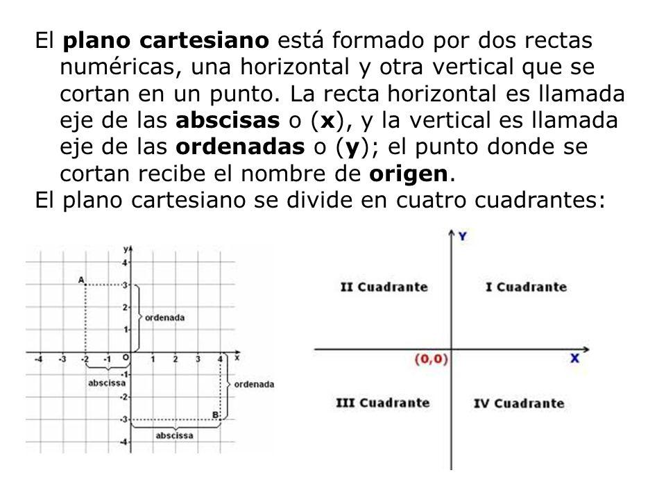 El plano cartesiano está formado por dos rectas numéricas, una horizontal y otra vertical que se cortan en un punto. La recta horizontal es llamada eje de las abscisas o (x), y la vertical es llamada eje de las ordenadas o (y); el punto donde se cortan recibe el nombre de origen.