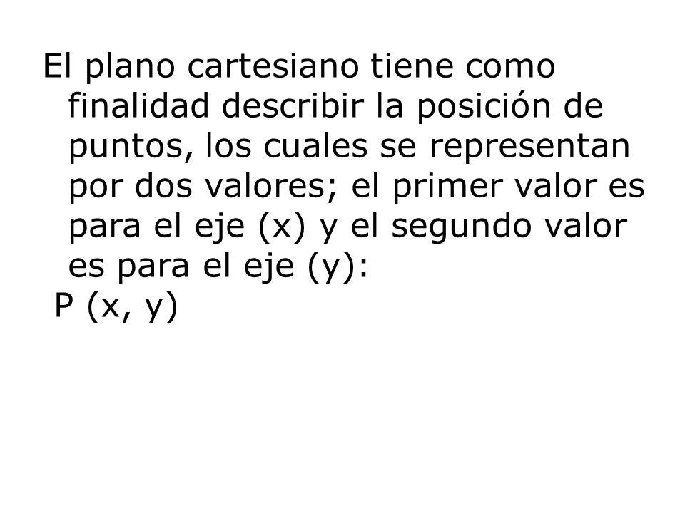 El plano cartesiano tiene como finalidad describir la posición de puntos, los cuales se representan por dos valores; el primer valor es para el eje (x) y el segundo valor es para el eje (y):