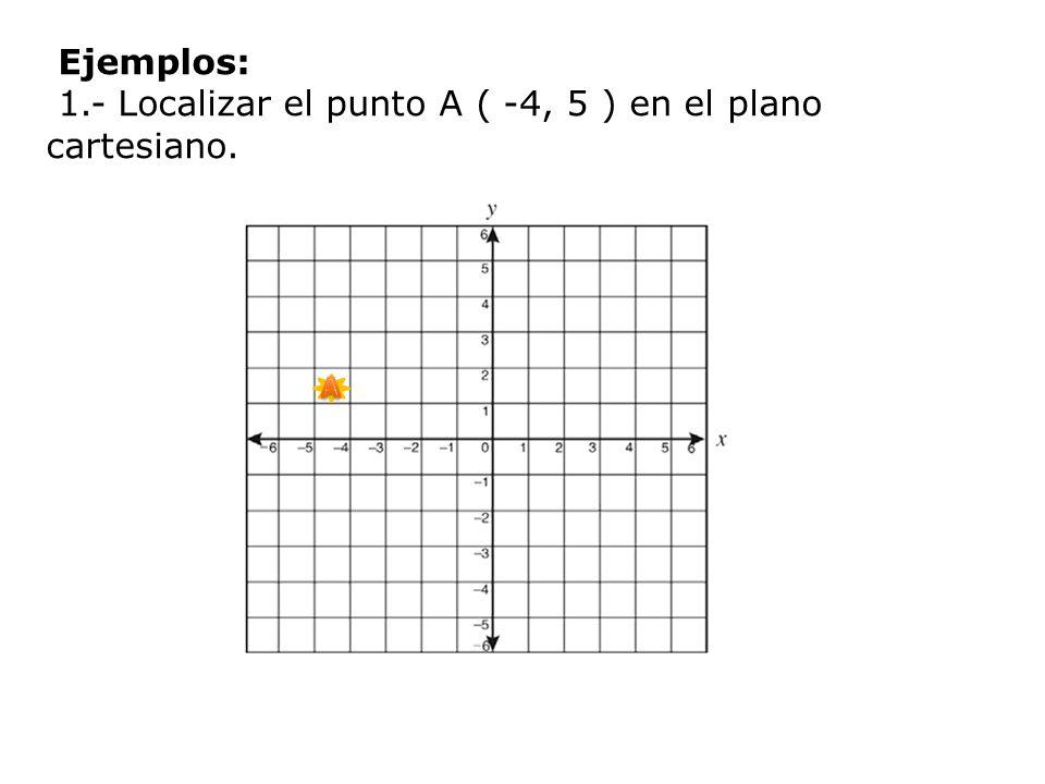 1.- Localizar el punto A ( -4, 5 ) en el plano cartesiano.