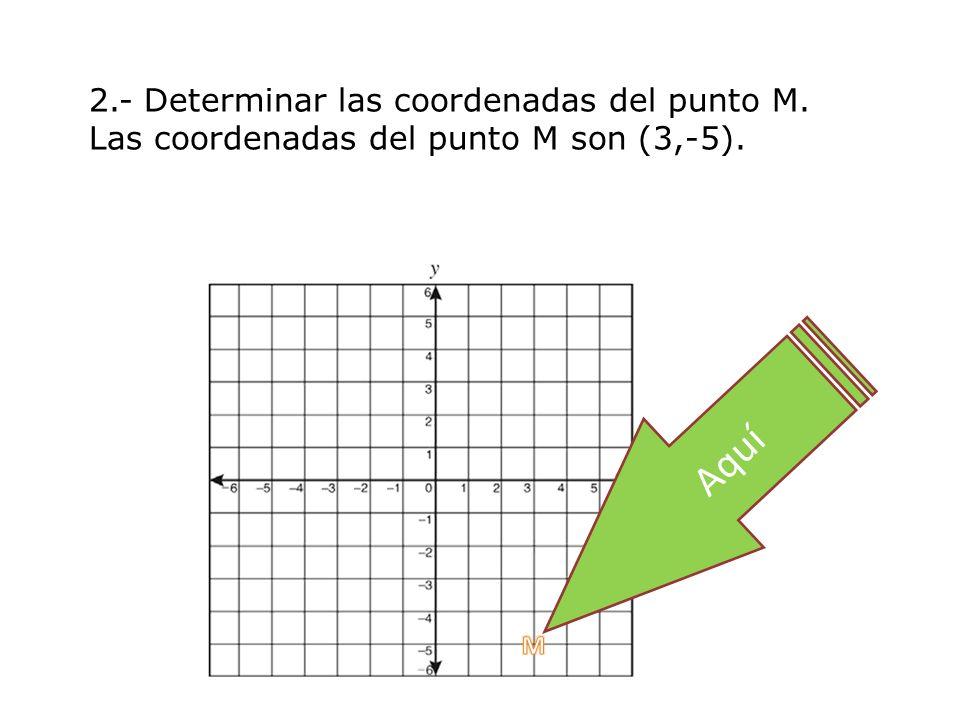 Aquí 2.- Determinar las coordenadas del punto M.