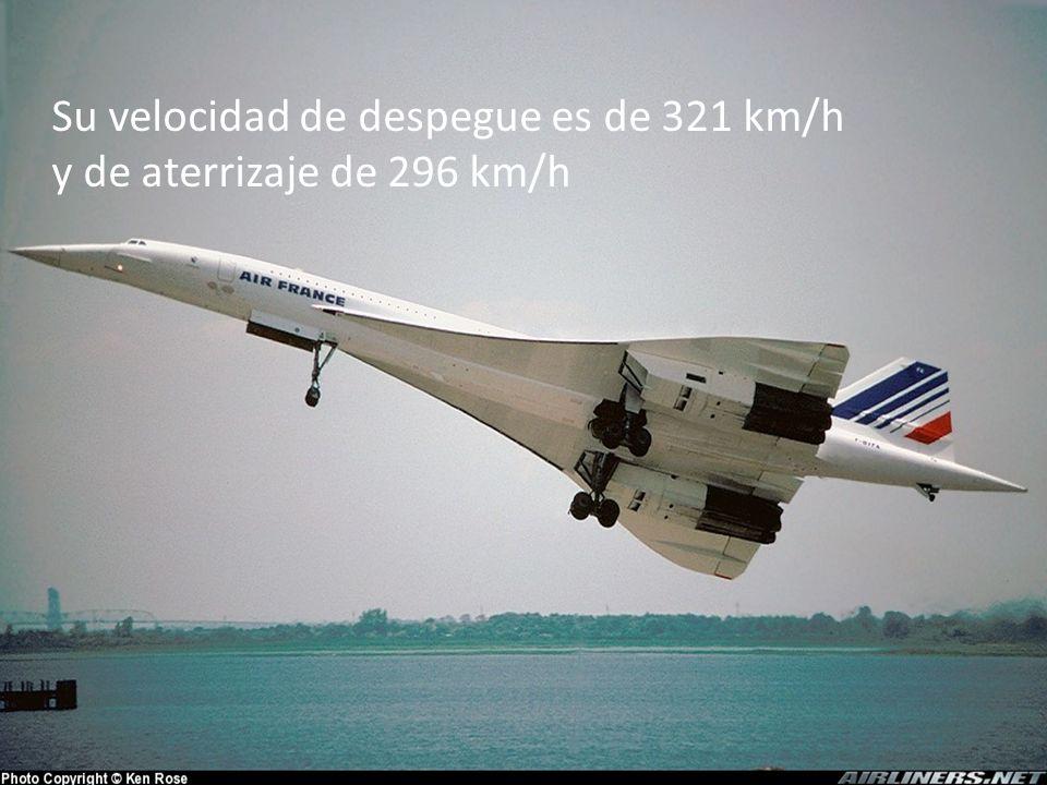 Su velocidad de despegue es de 321 km/h