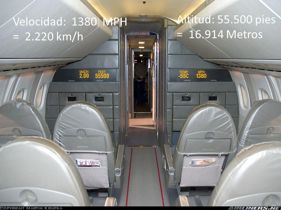 Altitud: 55.500 pies = 16.914 Metros Velocidad: 1380 MPH = 2.220 km/h