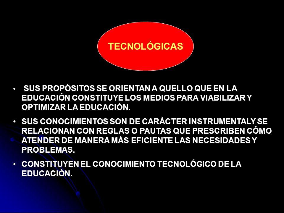 TECNOLÓGICAS SUS PROPÓSITOS SE ORIENTAN A QUELLO QUE EN LA EDUCACIÓN CONSTITUYE LOS MEDIOS PARA VIABILIZAR Y OPTIMIZAR LA EDUCACIÓN.