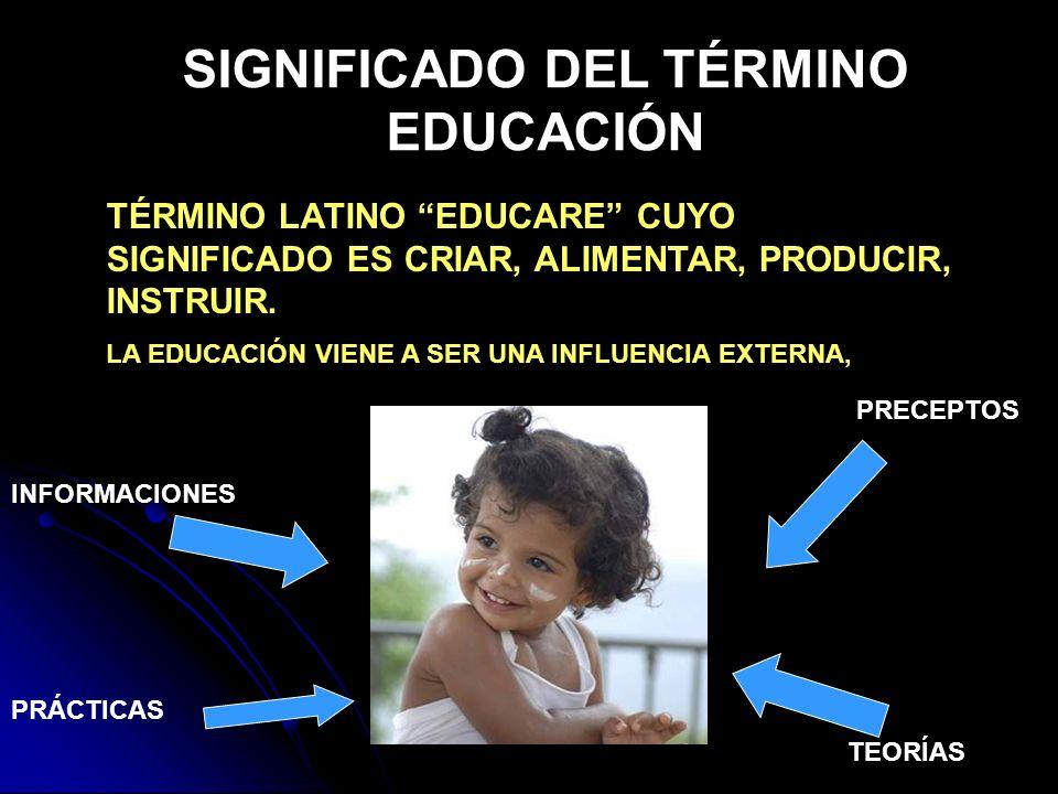 SIGNIFICADO DEL TÉRMINO EDUCACIÓN