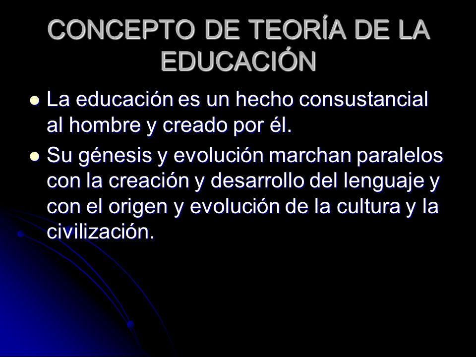 CONCEPTO DE TEORÍA DE LA EDUCACIÓN