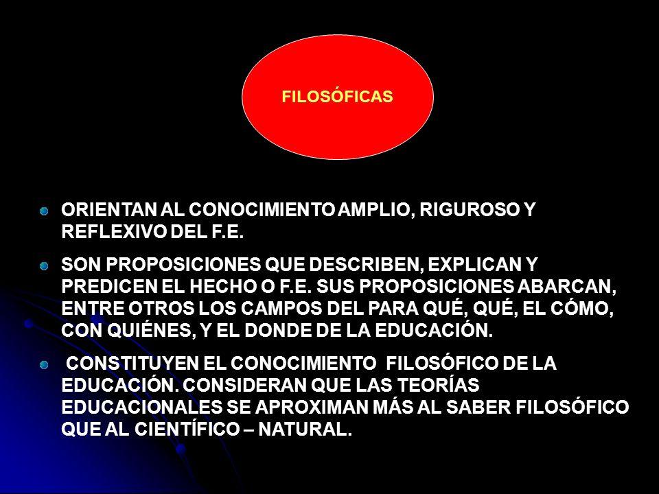 ORIENTAN AL CONOCIMIENTO AMPLIO, RIGUROSO Y REFLEXIVO DEL F.E.