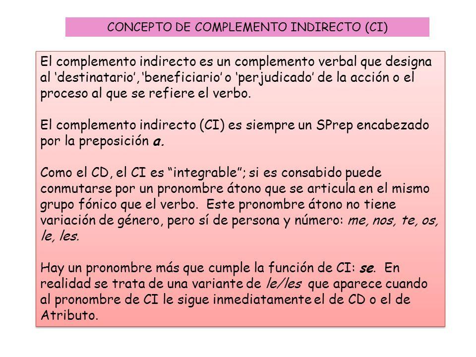 CONCEPTO DE COMPLEMENTO INDIRECTO (CI)