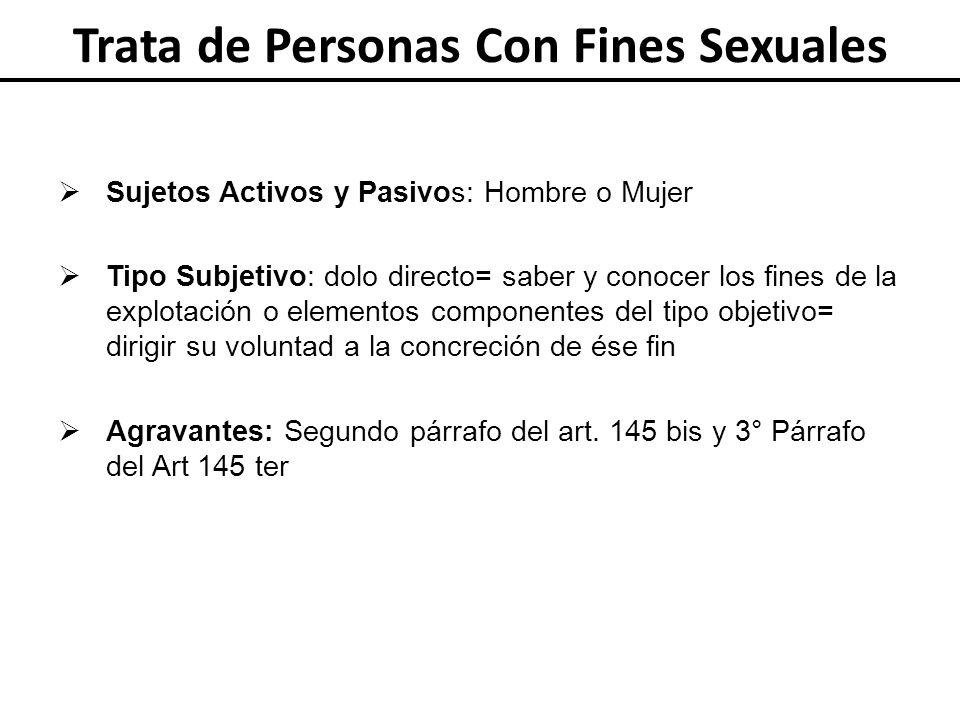 Trata de Personas Con Fines Sexuales