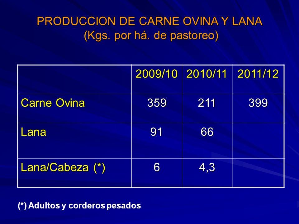 PRODUCCION DE CARNE OVINA Y LANA (Kgs. por há. de pastoreo)