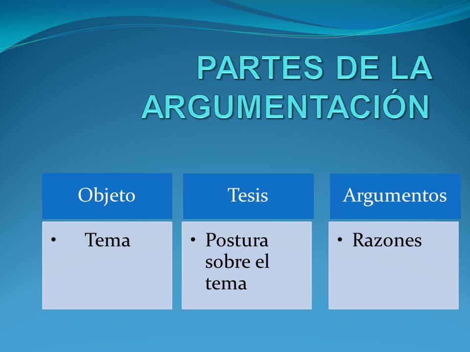 PARTES DE LA ARGUMENTACIÓN