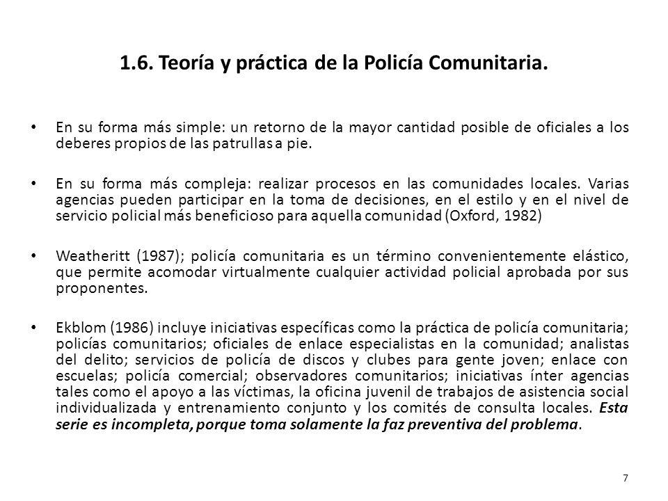 1.6. Teoría y práctica de la Policía Comunitaria.