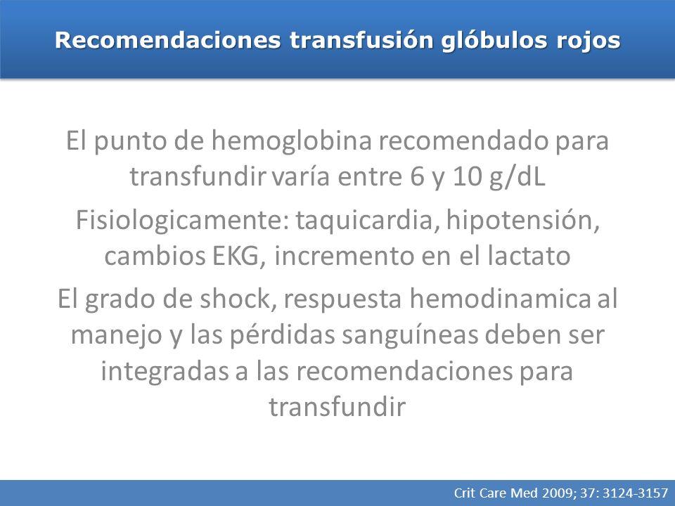 Recomendaciones transfusión glóbulos rojos