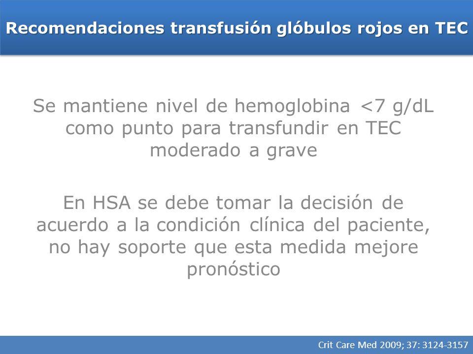 Recomendaciones transfusión glóbulos rojos en TEC
