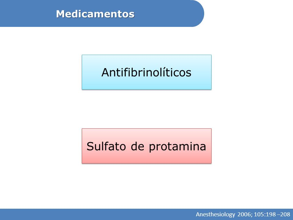 Antifibrinolíticos Sulfato de protamina Medicamentos