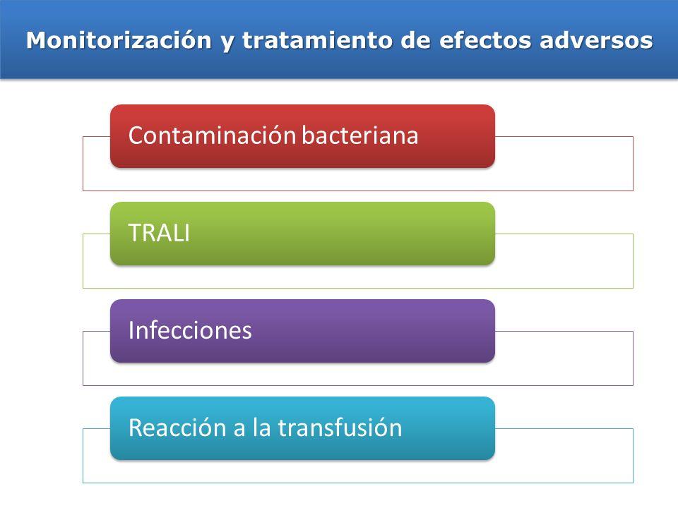 Monitorización y tratamiento de efectos adversos