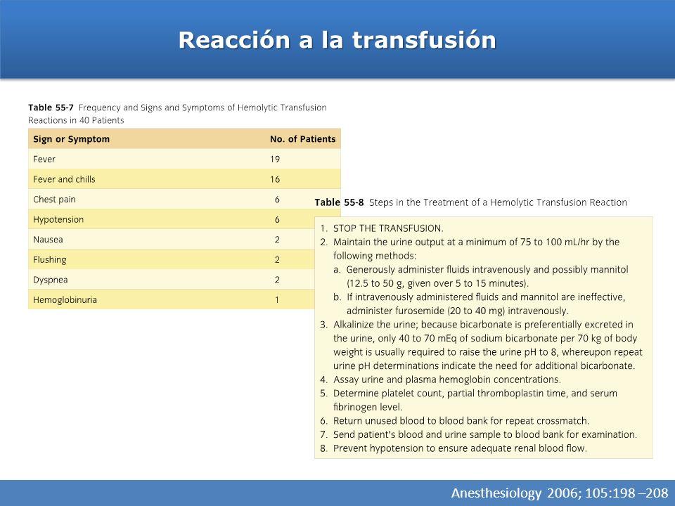 Reacción a la transfusión