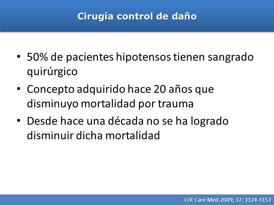 Cirugía control de daño