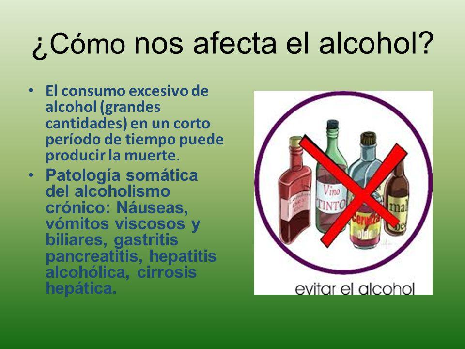 ¿Cómo nos afecta el alcohol