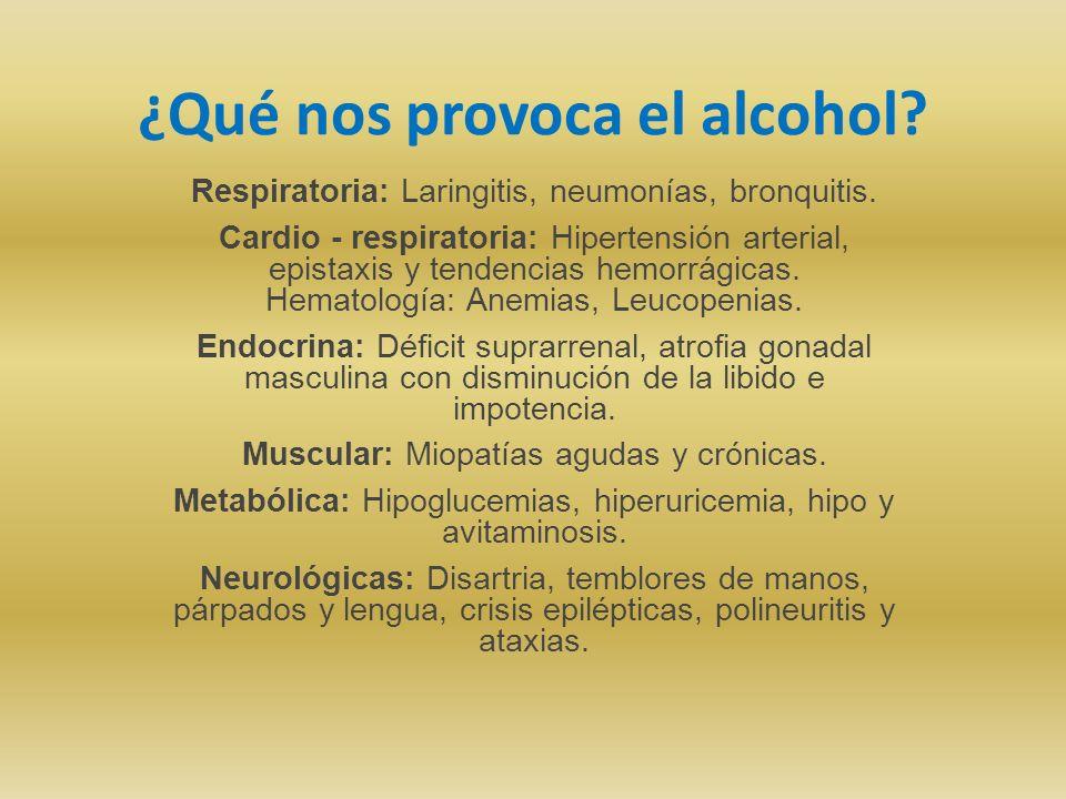¿Qué nos provoca el alcohol