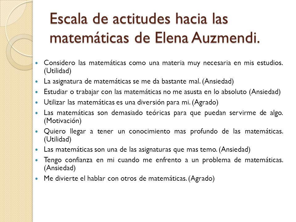 Escala de actitudes hacia las matemáticas de Elena Auzmendi.
