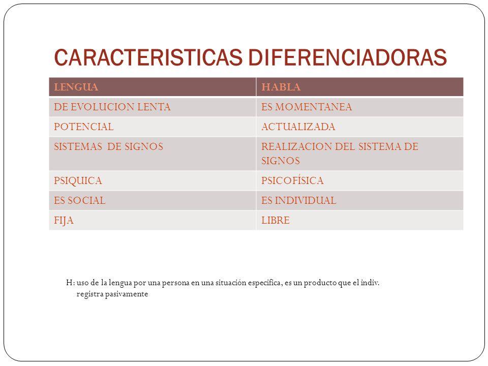CARACTERISTICAS DIFERENCIADORAS